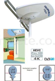 Antenna Teleco Teleplus directional 3G 38db